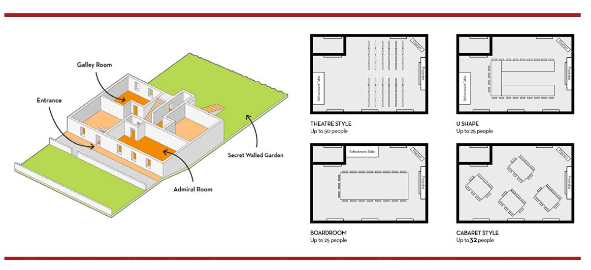 admiral-room-floor-plan-info-2