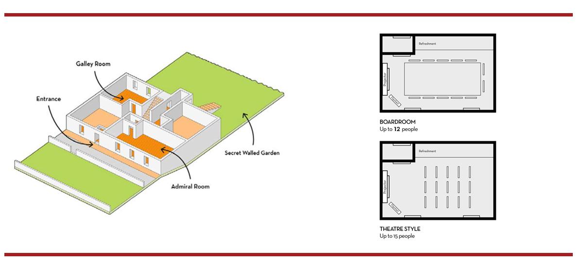 galley-room-floor-plan-info-2